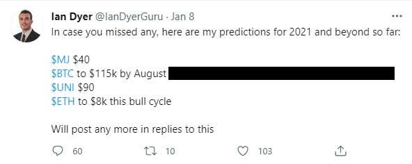 Ians 2021 predictions